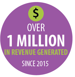 Over one million in revenue generated since 2015